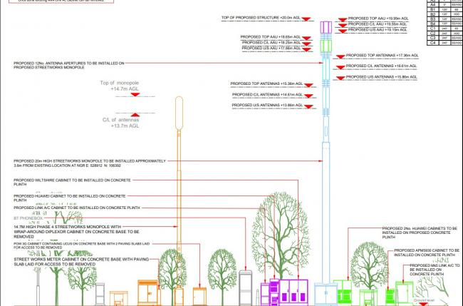 Plans for a proposed 5G mast in Hove