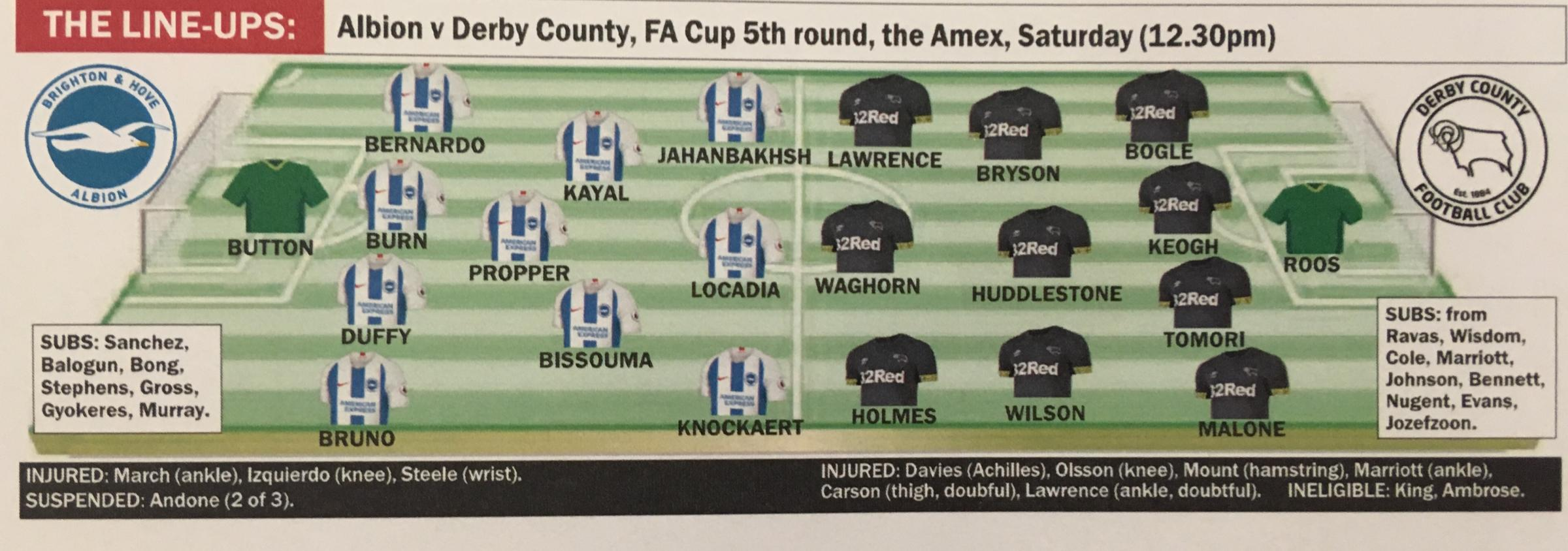 Albion v Derby County: How will they line-up?